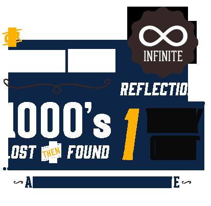 Ocean City Ripley's Mirror Maze Facts