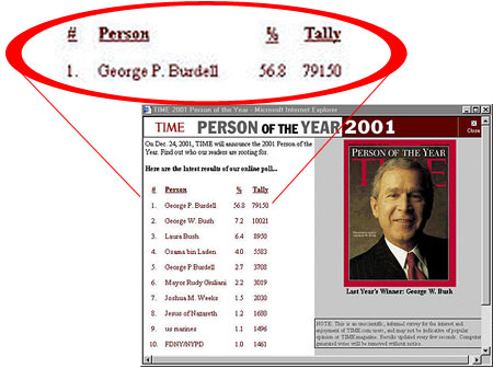2001 Person of the Year!