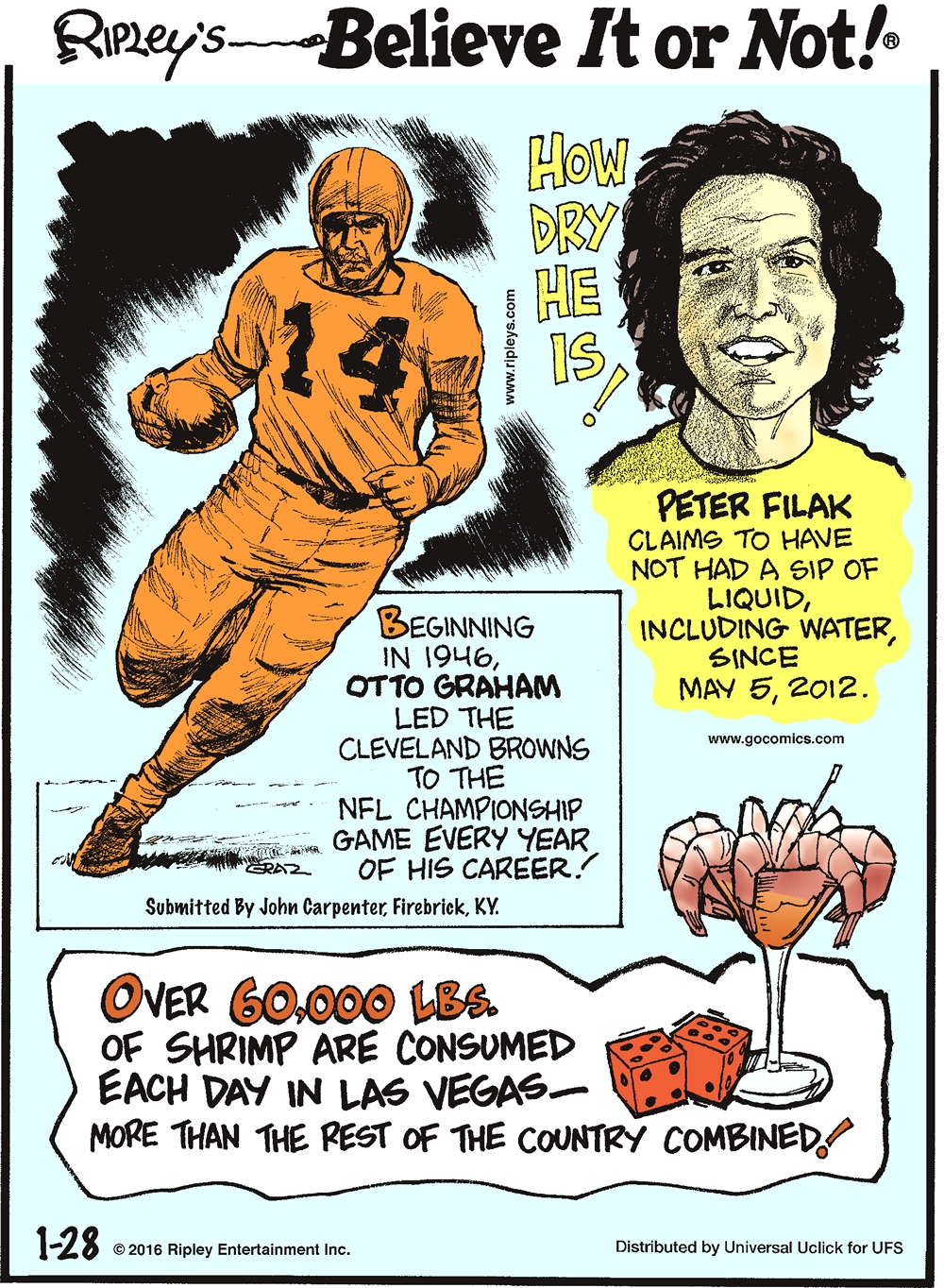 How dry he is! Peter Filak claims to have not had a sip of liquid, including water, since May 5, 2012. -------------------- Beginning in 1946, Otto Graham led the Cleveland Browns to the NFL championships every year of his career! Submitted by John Carpenter, Firebrick, KY. -------------------- Over 60,000 lbs of shrimp are consumed each day in Las Vegas—more than the rest of the country combined!