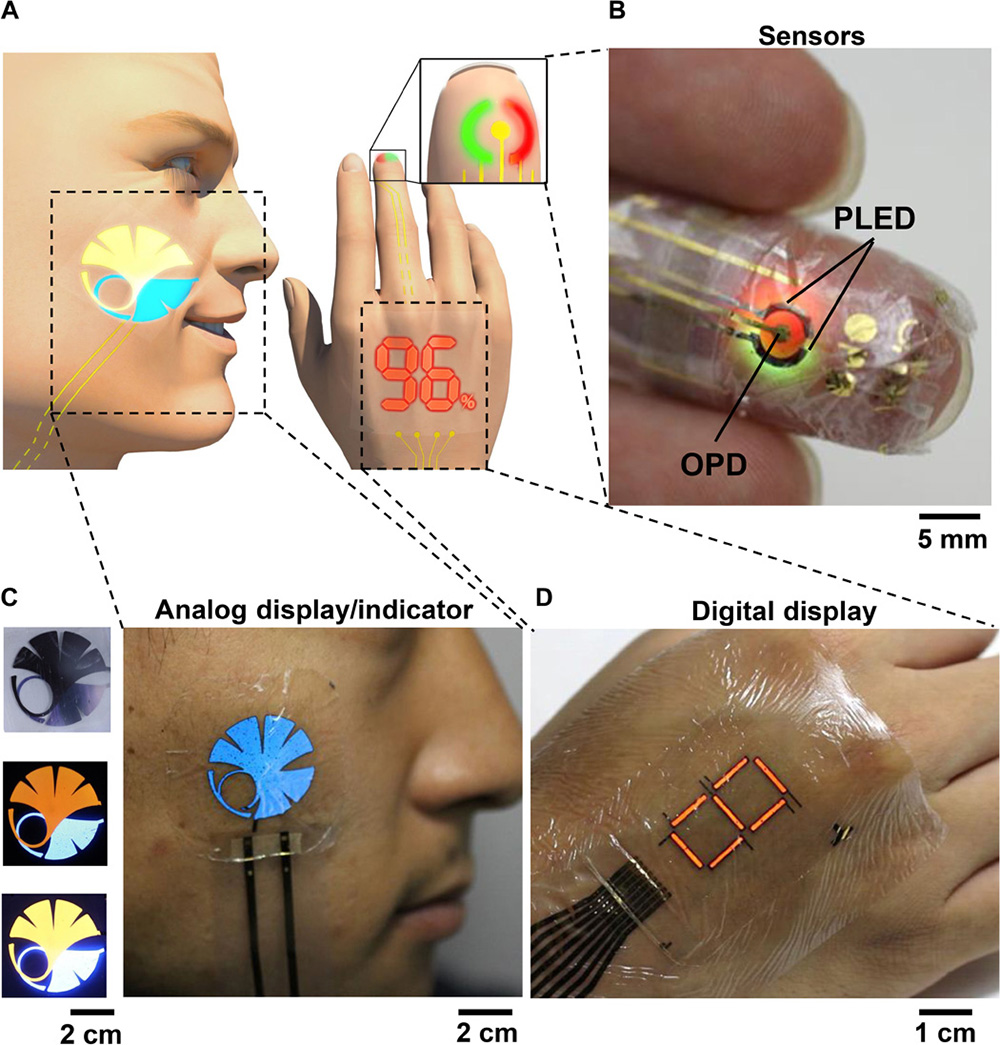 Temporary Tattoos With Led Lights