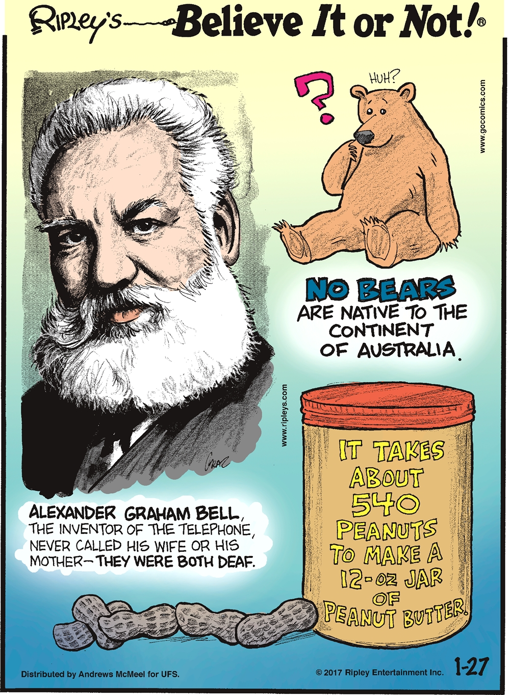 No bears are native to the continent of Australia.---------------------- Alexander Graham Bell, the inventor of the telephone, never called his wife or his mother - They were both deaf.-------------------- It takes about 540 peanuts to make a 12-oz jar of peanut butter.