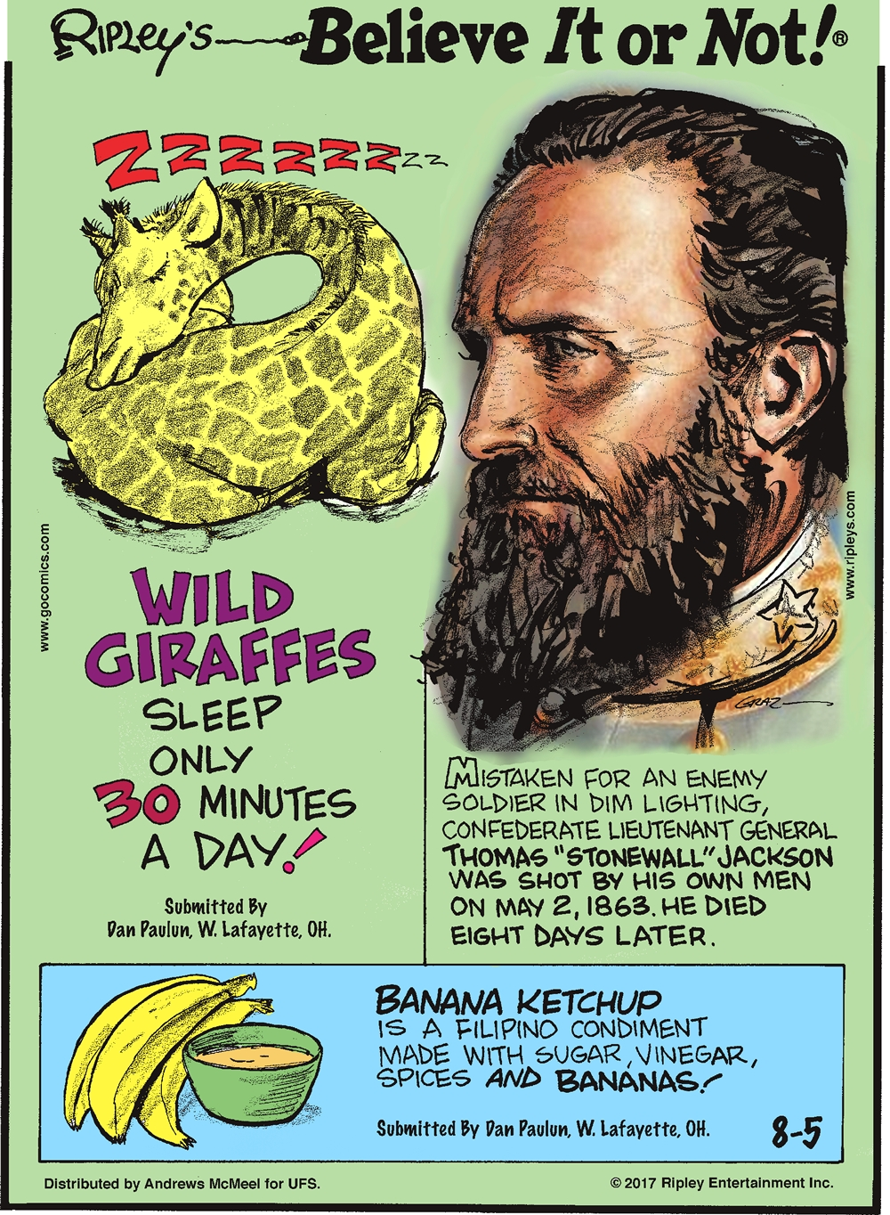 "Wild giraffes sleep only 30 minutes a day! Submitted by Dan Paulun, W. Lafayette, OH.-------------------- Mistaken for an enemy soldier in dim lighting, Confederate Lieutenant General Thomas ""Stonewall"" Jackson was shot by his own men on May 2, 1863. He died eight days later.-------------------- Banana ketchup is a Filipino condiment made with sugar, vinegar, spices and bananas! Submitted by Dan Paulun, W. Lafayette, OH."