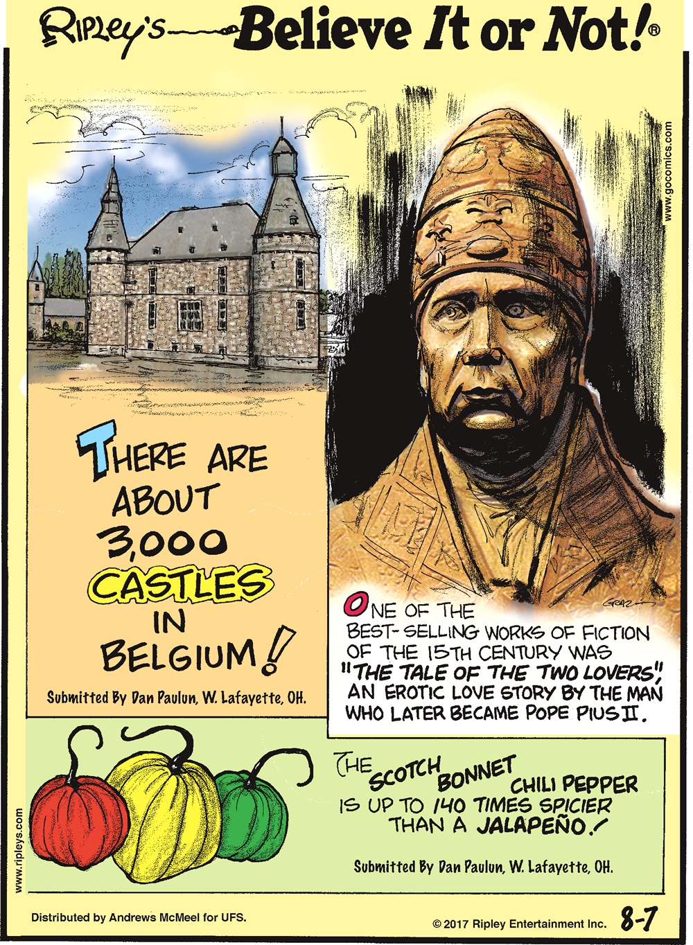 "There are about 3,000 castles in Belgium! Submitted by Dan Paulun, W. Lafayette, OH.-------------------- One of the best-selling works of fiction of the 15th century was ""The Tale of the Two Lovers,"" an erotic love story by the man who later became Pope Pius II.-------------------- The scotch bonnet chili pepper is up to 140 times spicier than a jalapeno! Submitted by Dan Paulun, W. Lafayette, OH."