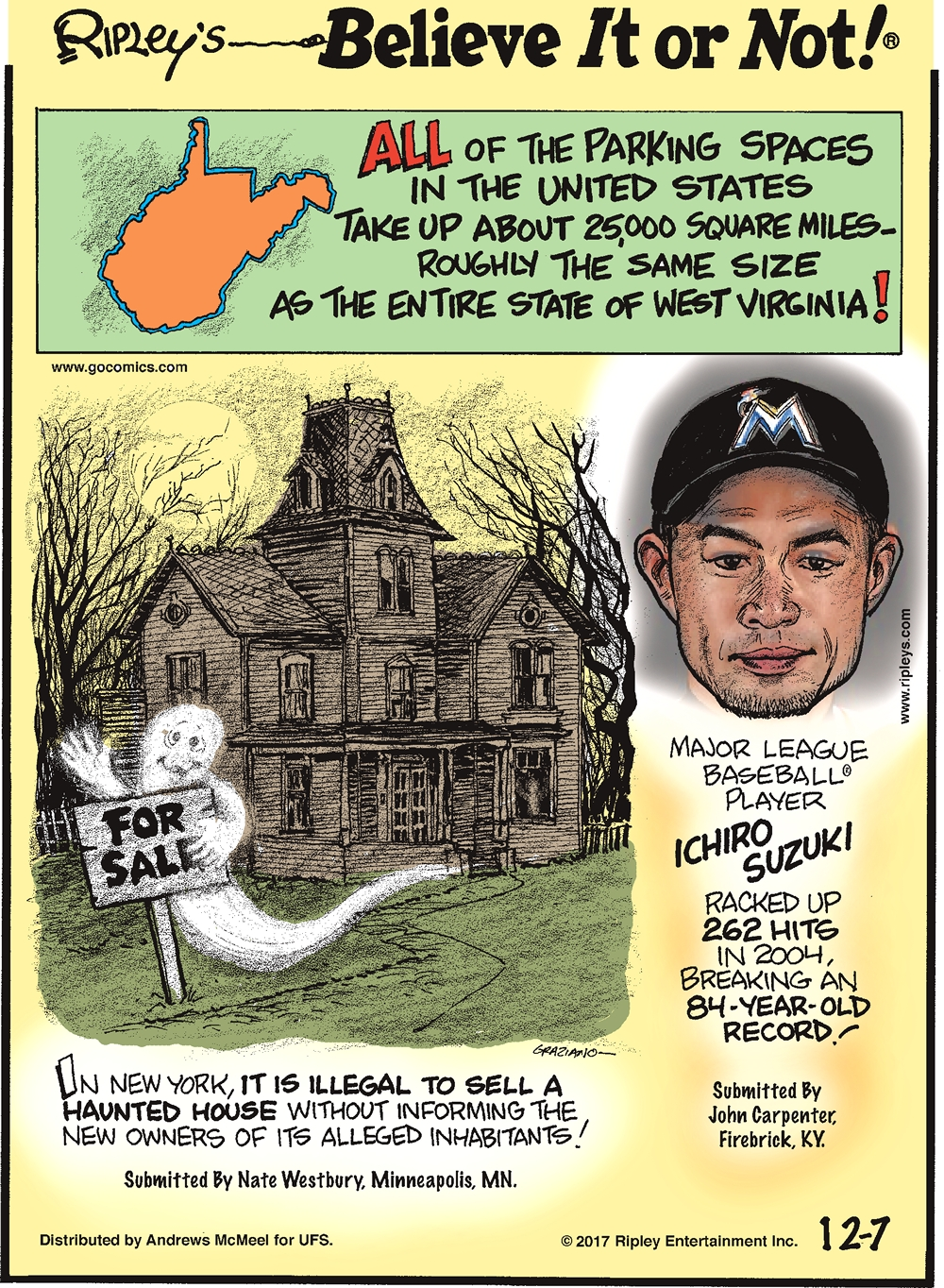 All of the parking spaces in the United States take up about 25,000 square miles - roughly the same size as the entire state of West Virginia!-------------------- In New York, it is illegal to sell a haunted house without informing the new owners of its alleged inhabitants! Submitted by Nate Westbury, Minneapolis, MN.-------------------- Major League Baseball player Ichiro Suzuki racked up 262 hits in 2004, breaking an 84-year-old record! Submitted by John Carpenter, Firebrick, KY.