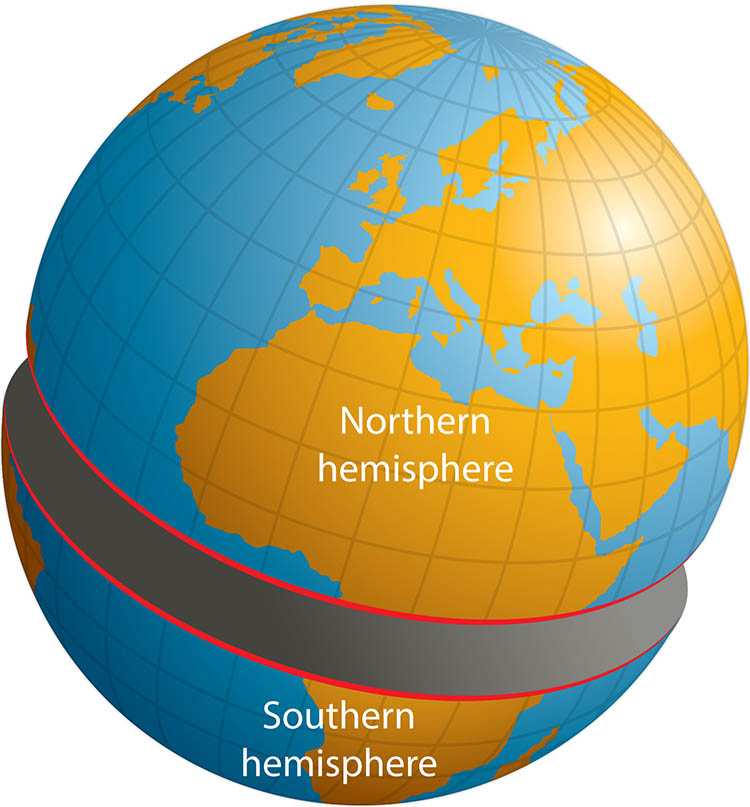 hemisphere division