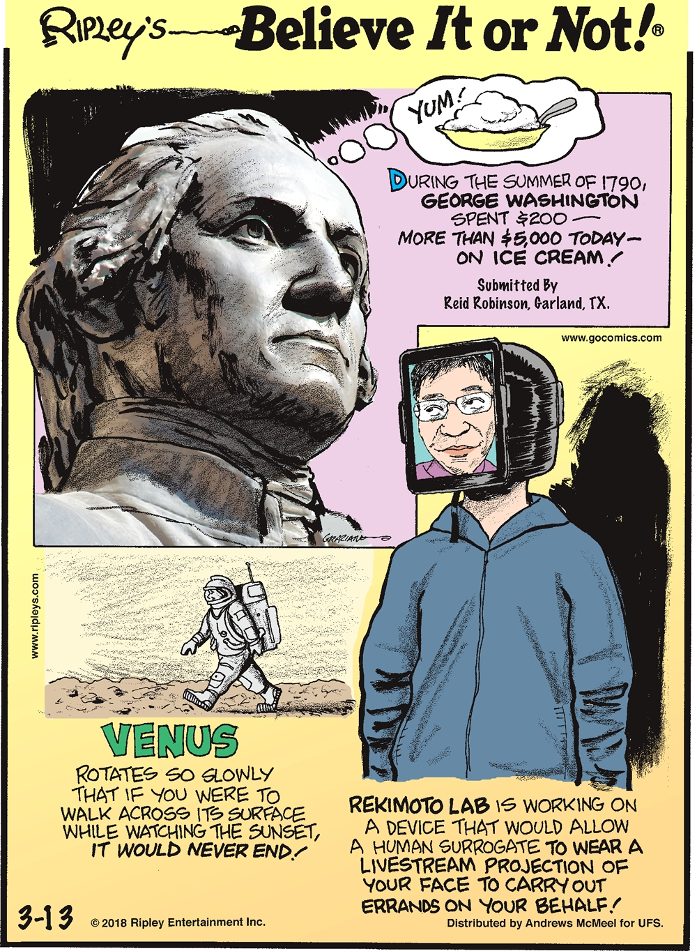During the summer of 1790, George Washington spent $200 - more than $5,000 today - on ice cream! Submitted by Reid Robinson, Garland, TX.-------------------- Venus rotates so slowly that if you were to walk across its surface while watching the sunset, it would never end!-------------------- Rekimoto Lab is working on a device that would allow a human surrogate to wear a livestream projection of your face to carry out errands on your behalf!