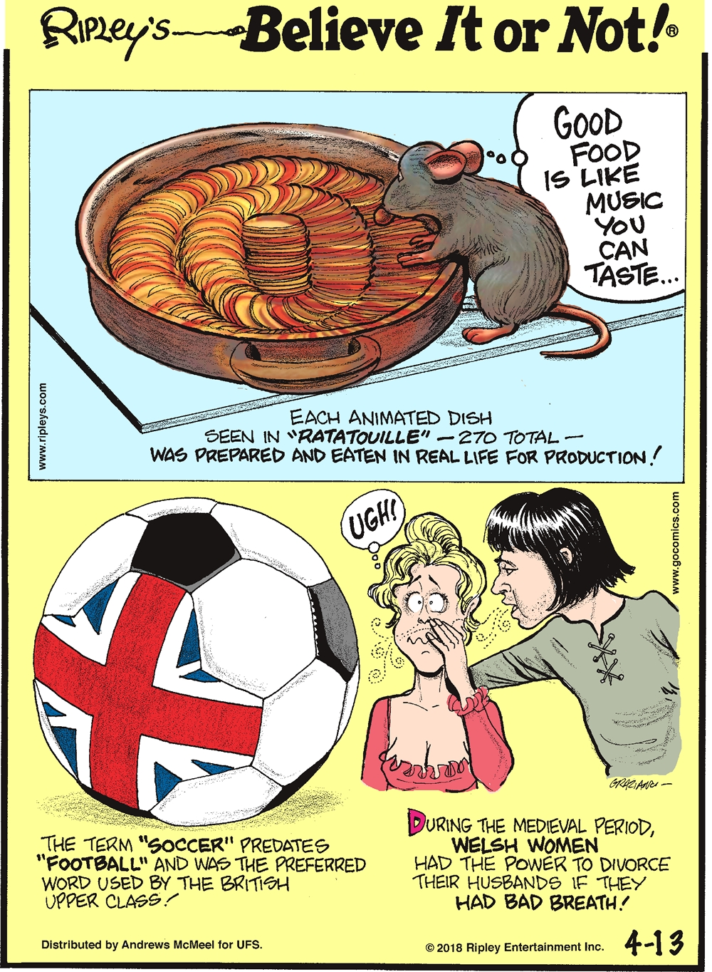 """Each animated dish seen in """"Ratatouille"""" - 270 total - was prepared and eaten in real life for production!-------------------- The term """"soccer"""" predates """"football"""" and was the preferred word used by the British upper class!-------------------- During the medieval period, Welsh women had the power to divorce their husbands if they had bad breath!"""