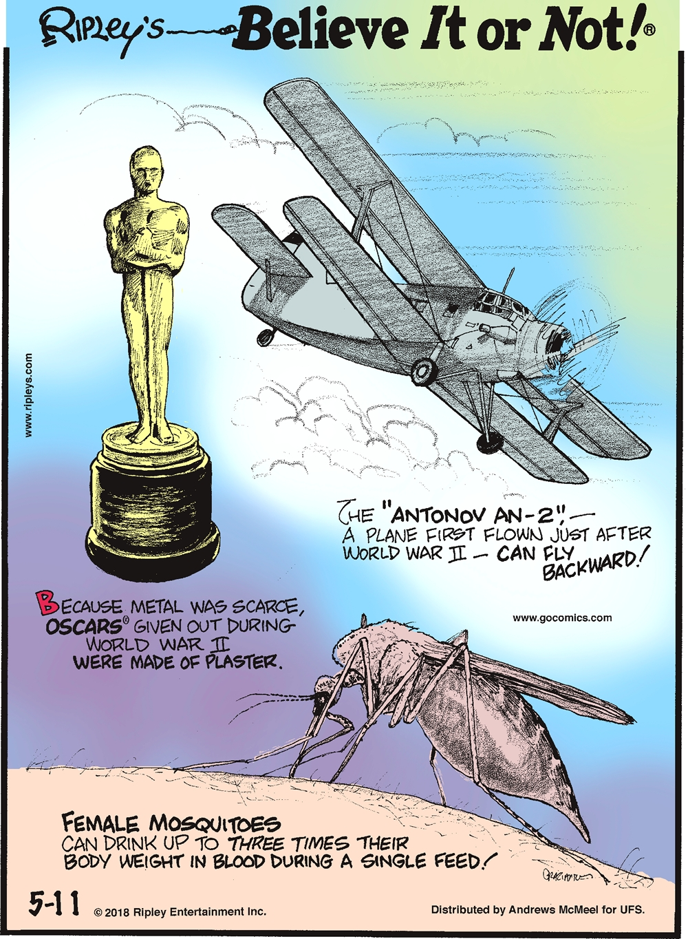 "Because metal was scarce, Oscars given out during World War II were made of plaster.-------------------- The ""Antono AN-2."" - a plane first flown just after World War II - can fly backward!-------------------- Female mosquitoes can drink up to three times their body weight in blood during a single feed!"