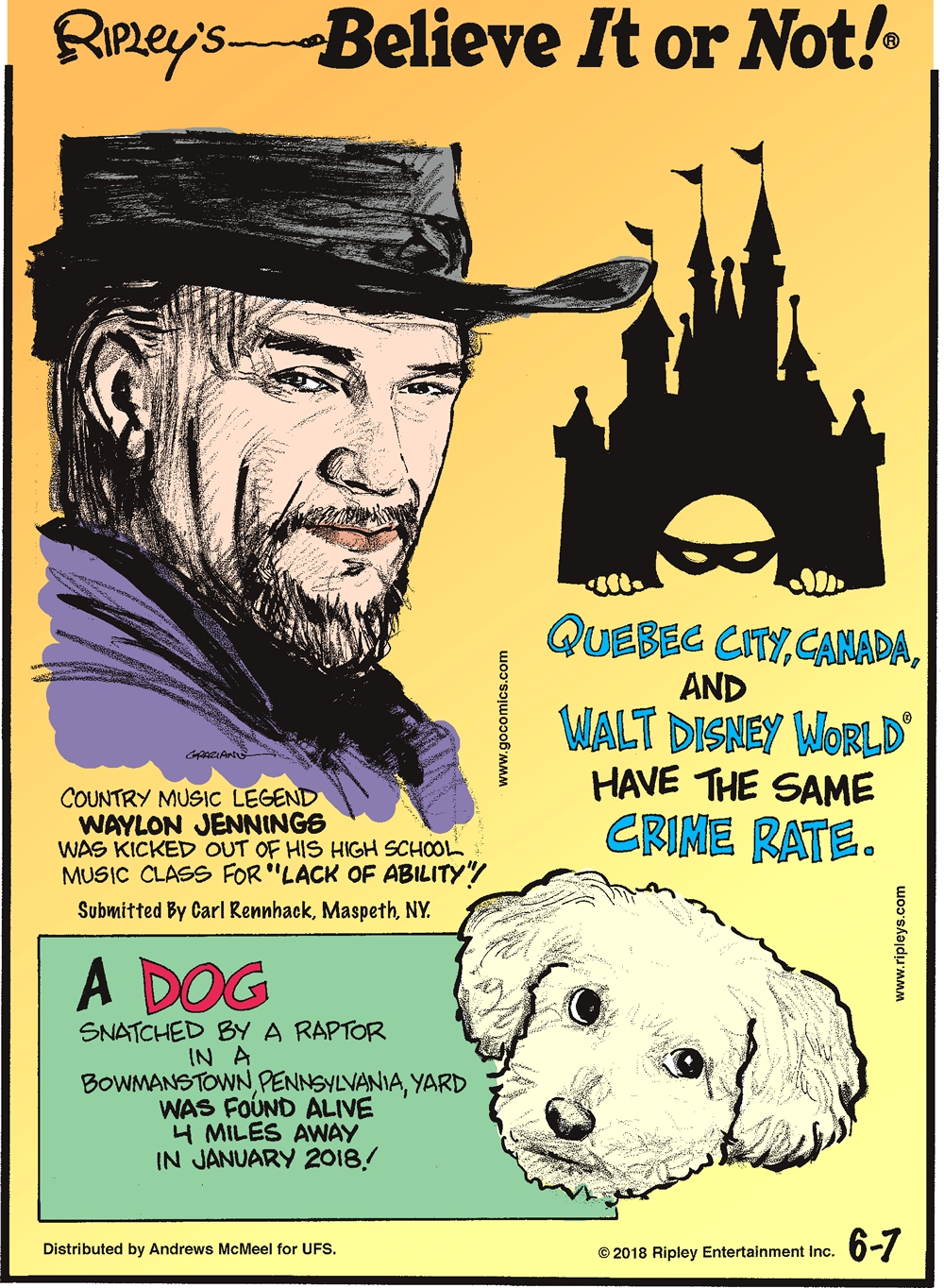 """Quebec City, Canada, and Walt Disney World have the same crime rate.-------------------- Country music legend Waylon Jennings was kicked out of his high school music class for """"lack of ability""""! Submitted by Carl Rennhack, Maspeth, NY.-------------------- A dog snatched by a raptor in a Bowmanstown, Pennsylvania, yard was found alive 4 miles away in January 2018!"""