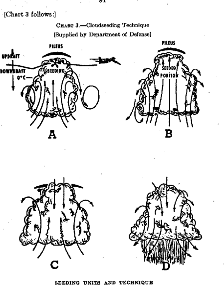 operation popeye