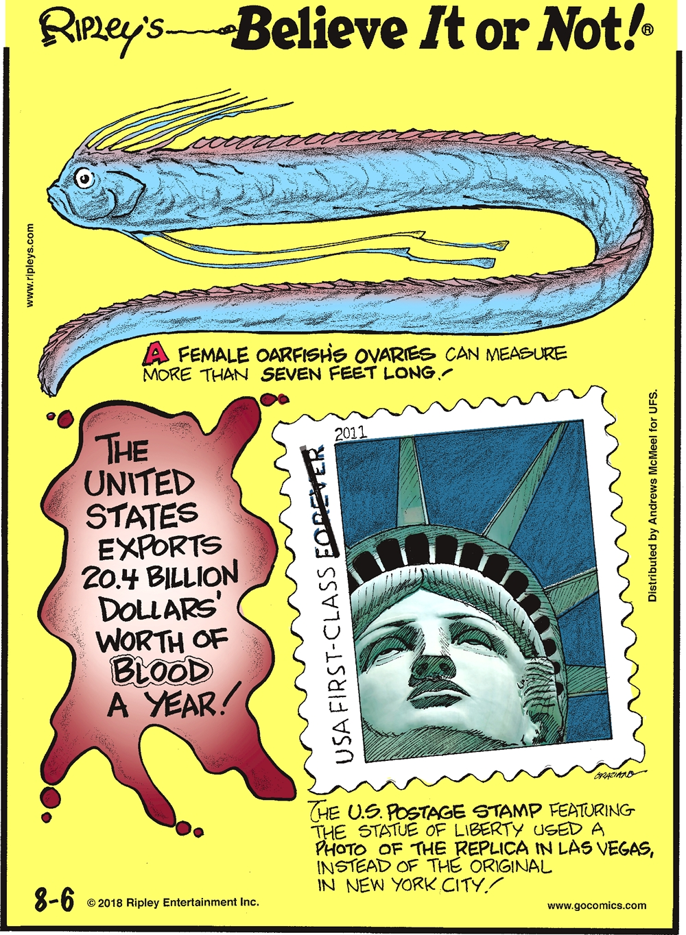 1. A female oarfish's ovaries can measure more than seven feet long! 2. The United States exports 20.4 billion dollars' worth of blood a year! 3. The U.S. postage stamp featuring the Statue of Liberty used a photo of the replica in Las Vegas instead of the original in New York City!