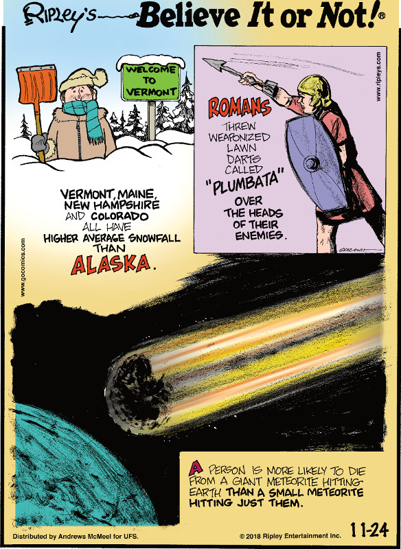 "1. Vermont, Maine, New Hampshire and Colorado all have higher average snowfall than Alaska. 2. Romans threw weaponized lawn darts called ""plumbata"" over the heads of their enemies. 3. A person is more likely to die from a giant meteorite hitting earth than a small meteorite hitting just them."