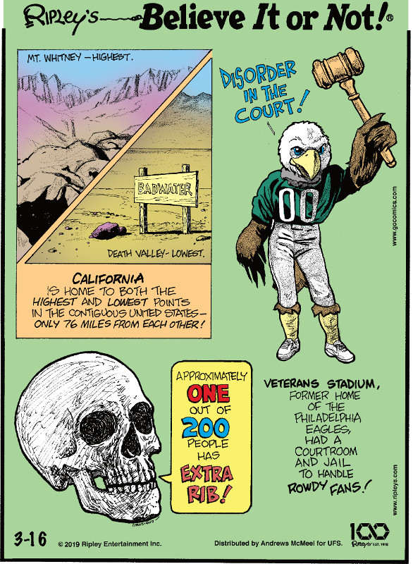 1. California is home to both the highest and lowest points in the contiguous United States - only 76 miles from each other. 2. Approximately one out of 200 people has extra rib! 3. Veterans Stadium, former home of the Philadelphia Eagles, had a courtroom and jail to handle rowdy fans!
