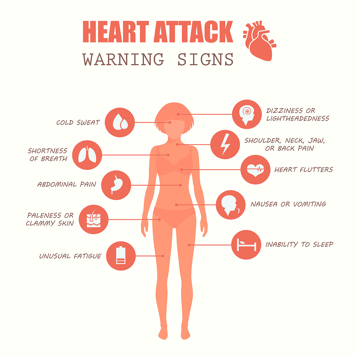 women's heart attack signs
