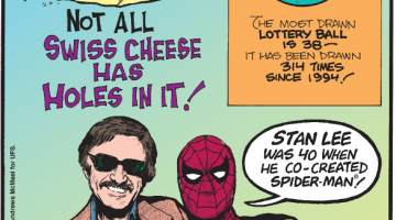 1. Not all Swiss cheese has holes in it! 2. The most drawn lottery ball is 38 - it has been drawn 314 times since 1994! 3. Stan Lee was 40 when he co-created Spider-Man®!