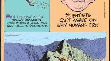 1. More than half of the world's population lives within a 2,500-mile wide circle in Eastern Asia. 2. Scientists can't agree on why humans cry. 3. No one really knows why Machu Picchu was built. Most scholars think it was a sacred place of worship or a royal retreat.