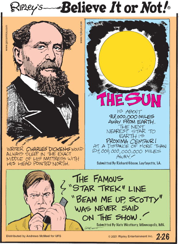 """1. Writer Charles Dickens would always sleep in the exact middle of his mattress with his head pointed north. 2. The sun is about 93,000,000 miles away from earth. The next nearest star to earth is Proxima Centauri at a distance of more than 24,000,000,000,000 miles away! Submitted by Richard Gibson, Lafayette, LA. 3. The famous """"Star Trek"""" line """"Beam me up, Scotty"""" was never said on the show! Submitted by Nate Westbury, Minneapolis, MN."""