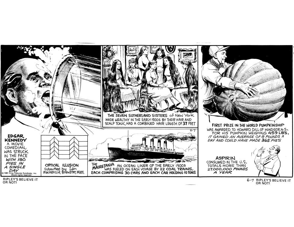 Ripley's Sutherland Sisters Cartoon Panel