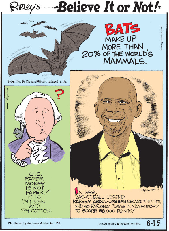 1. Bats make up more than 20% of the world's mammals. Submitted by Richard Gibson, Lafayette, LA. 2. U.S. paper money is not paper! It is 1/4 linen and 3/4 cotton. 3. In 1989, basketball legend Kareem Abdul-Jabbar became the first, and, so far, only, player in NBA history to score 38,000 points!