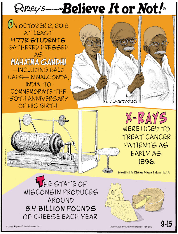1. On October 2, 2018, at least 4,772 students gathered dressed as Mahatma Gandhi - including bald caps - in Nalgonda, India, to commemorate the 150th anniversary of his birth. 2. X-rays were used to treat cancer patients as early as 1896. Submitted by Richard Gibson, Lafayette, LA. 3. The state of Wisconsin produces around 3.4 billion pounds of cheese each year.