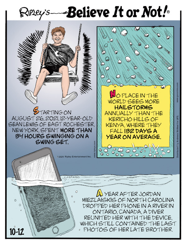 1. Starting on August 26, 2021, 12-year-old Sean Lewis of East Rochester, New York, spent more than 34 hours swinging on a swing set. 2. No place in the world sees more hailstorms annually than the Kericho Hills of Kenya, where they fall 132 days a year on average. 3. A year after Jordan Miezlaiskis of North Carolina dropped her phone in a river in Ontario, Canada, a diver reunited her with the device, which still contained the last photos of her late brother.