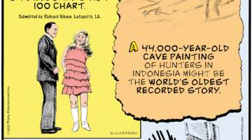 """1. The 1967 song """"Something Stupid"""" by Frank and Nancy Sinatra is the only father-daughter duet to reach #1 on Billboard's Hot 100 chart. Submitted by Richard Gibson, Lafayette, LA. 2. A 44,000-year-old cave painting of hunters in Indonesia might be the world's oldest recorded story. 3. In August 2021, a group of athletes played basketball at Nardin Academy in Buffalo, New York, for 120 hours, 1 minute, and 7 seconds."""